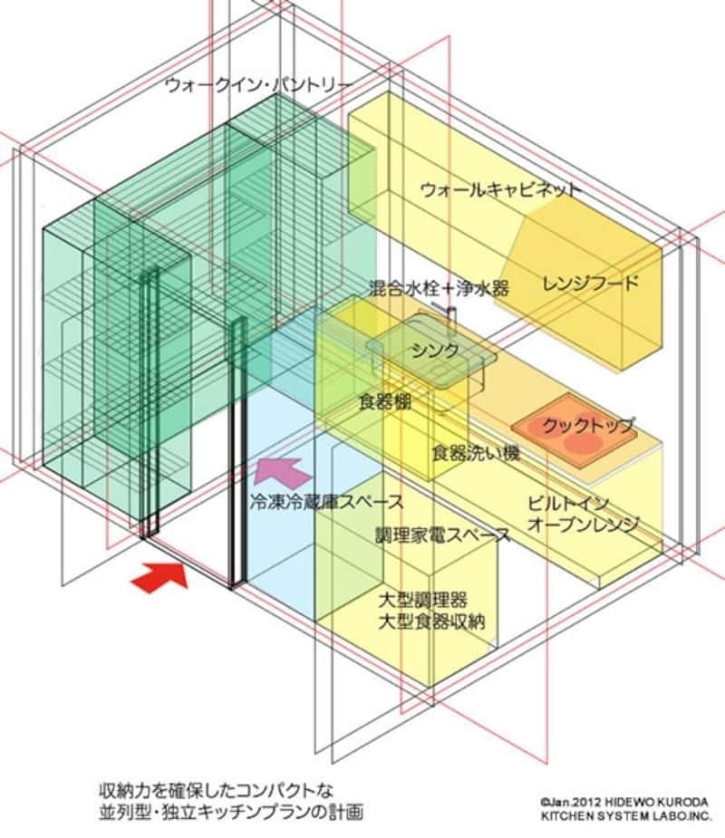 compactkitchen