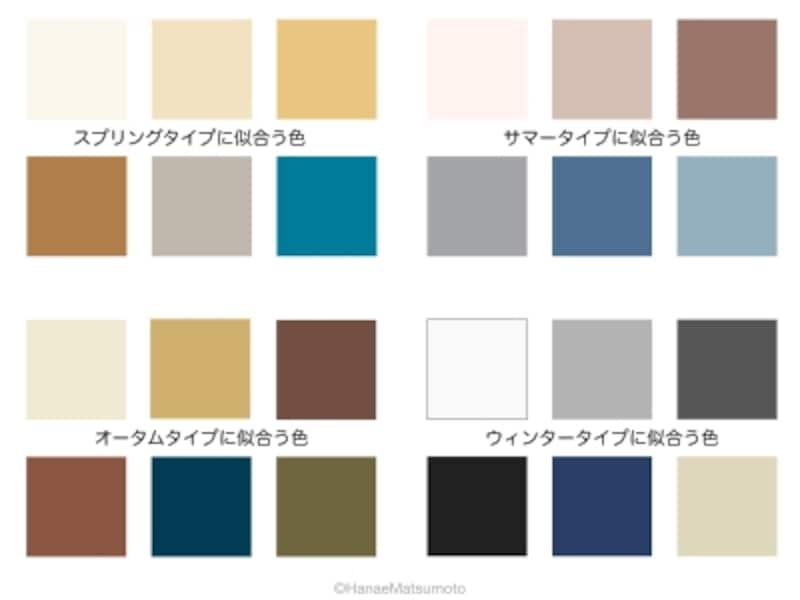 パーソナルカラー,似合う色,ベーシックカラー