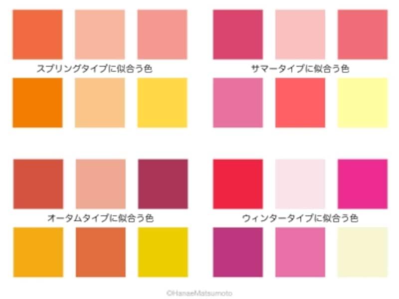 パーソナルカラー,似合う色,暖色系