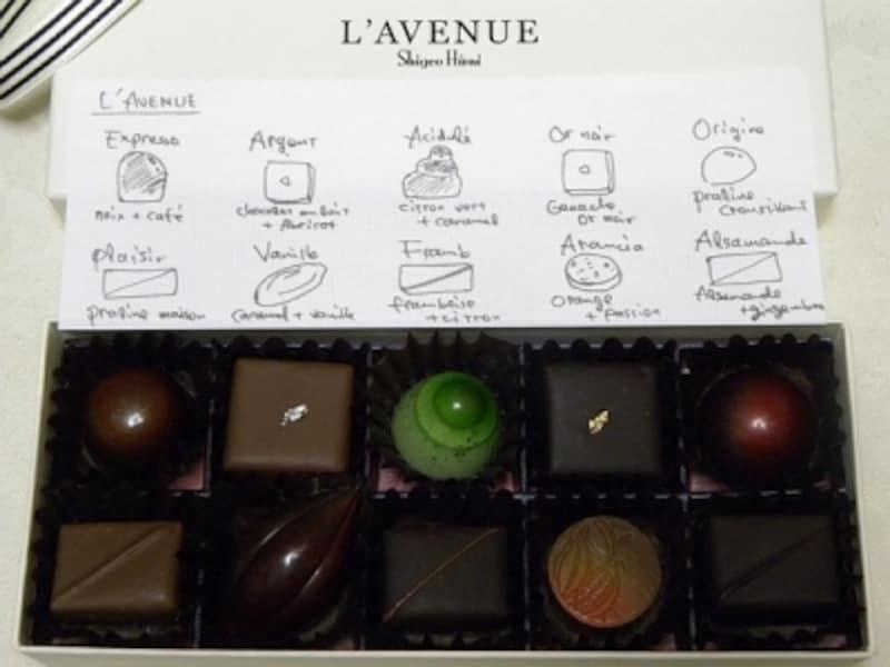 「L'AVENUE ラヴニュー」のボンボンショコラBOX「L'AVENUE ラヴニュー」(10個入 2520円)