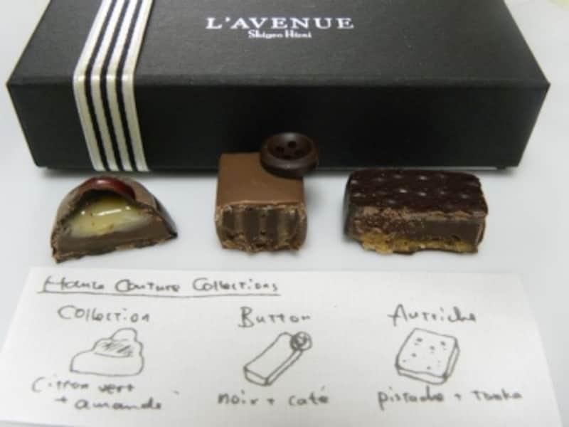 「L'AVENUE ラヴニュー」の「オートクチュールコレクションズ」断面