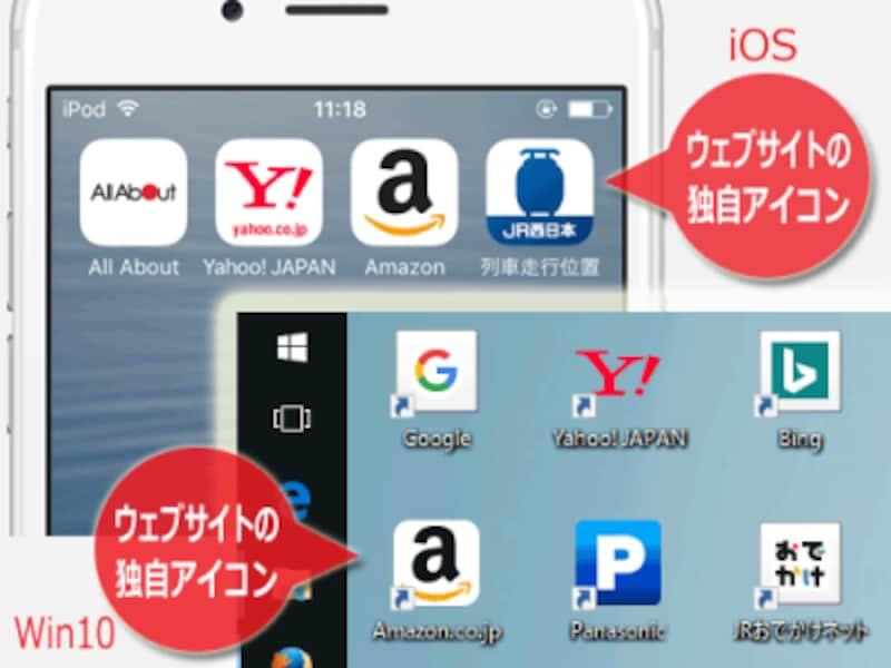 モバイル端末の場合は、favicon.icoファイルが使われる場合と、apple-touch-icon.pngファイルが使われる場合がある