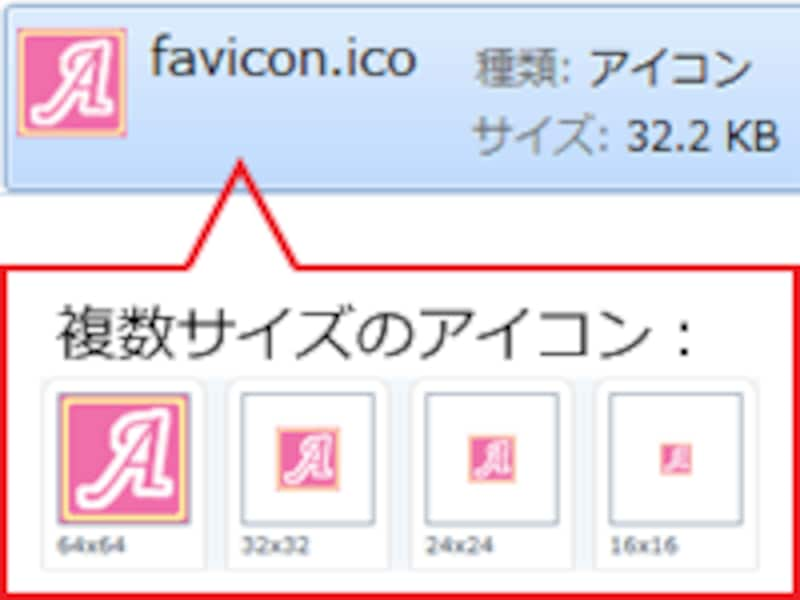 1ファイルに複数のアイコンを格納できる「.ico」アイコンファイル