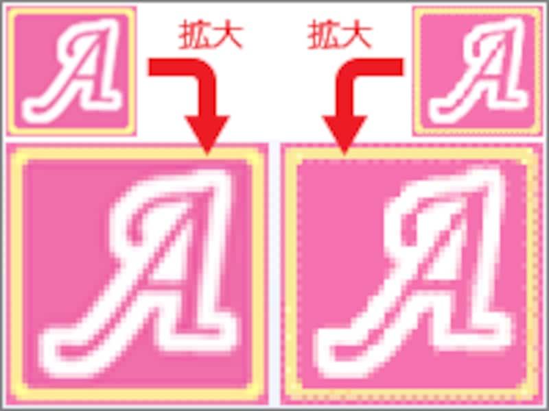 ファビコンの表示サイズが自動調整された結果、ギザギザが目立ってしまうこともある