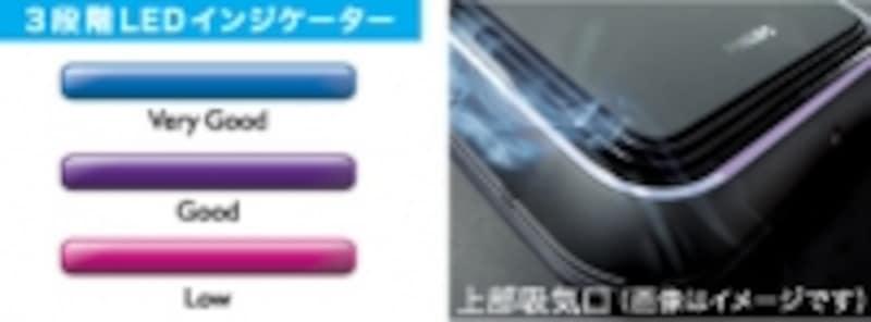 3段階のLEDインジケーターはライトパープル→ディープパープル→ブルーに変わります