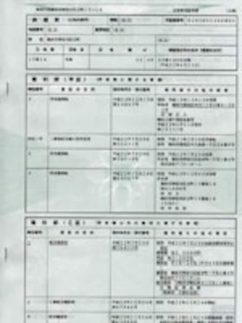 登記事項証明書