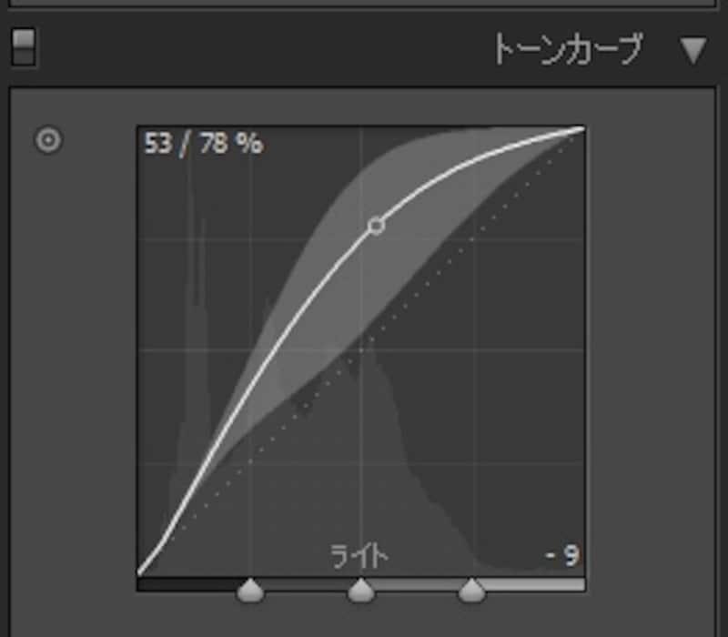 ポインターを曲線に重ねると、カーブ調整できる範囲が表示され、それ以上カーブさせることがきないようになっている