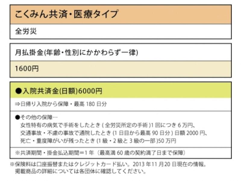 こくみん共済・医療タイプ