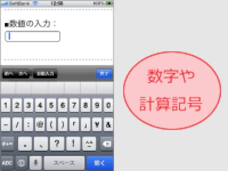 数字・計算記号用キーボード
