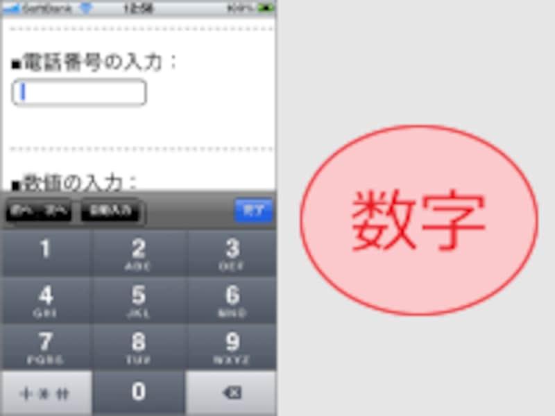 電話番号用キーボード
