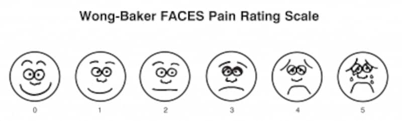 Facial  pain scale、痛み評価法、子供のガン