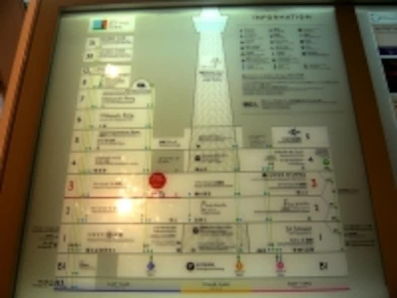東京ソラマチの館内図