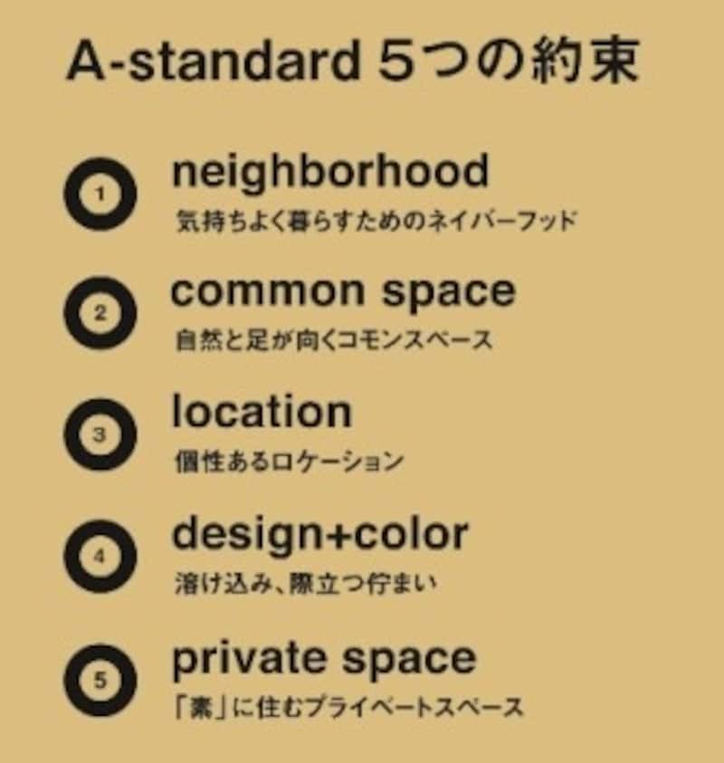 「A-standard」が掲げる5つの約束