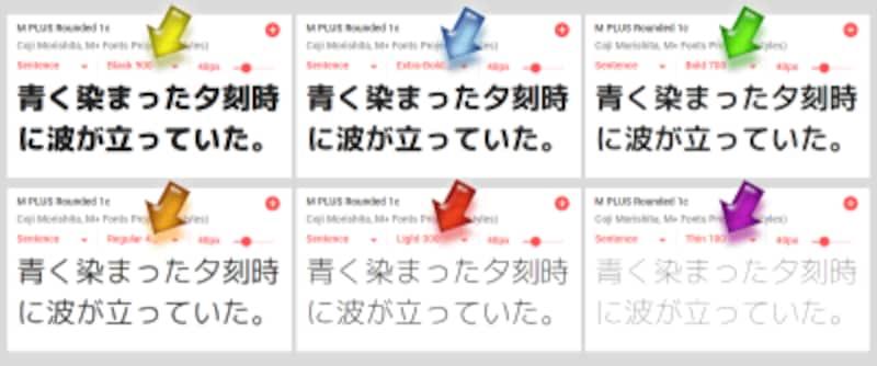 1つのWebフォントには複数のスタイル(太さなど)が含まれていることもある