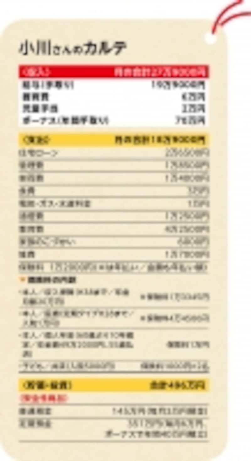 養育費頼みの小川さんの家計。途絶えると貯蓄のペースダウンが予測される。