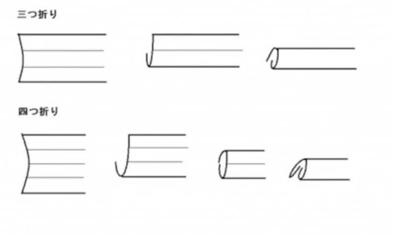 帯揚げの三つ折り・四つ折りの図解