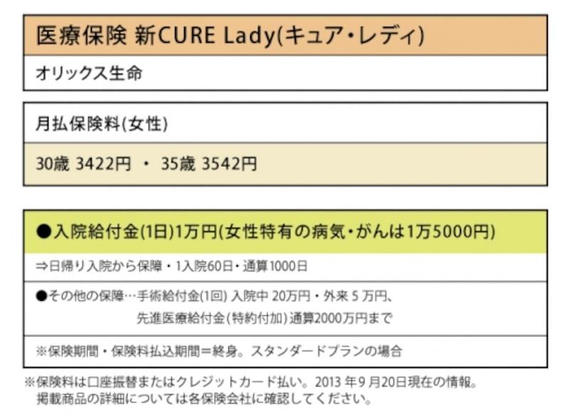 オリックス生命「医療保険新CURELady(キュア・レディ)」