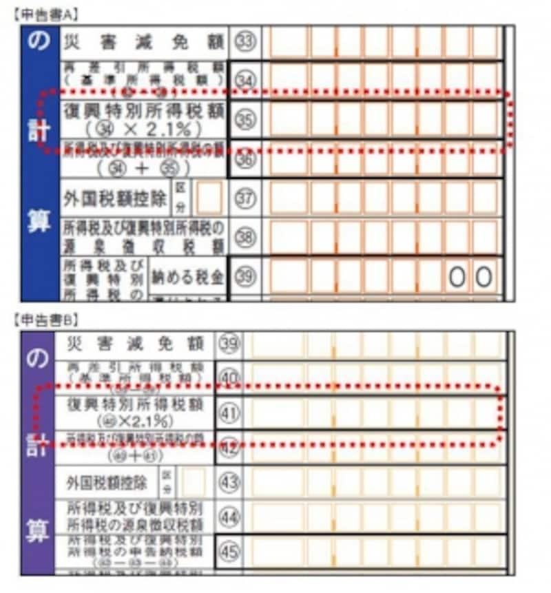 復興特別所得税の記載欄は要ココ(出典:国税庁ホームページより)