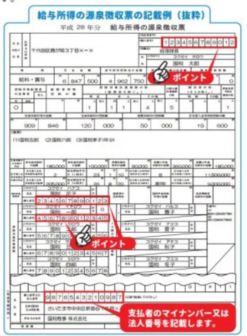 マイナンバーが記載されるH28以降の源泉徴収票(出典:国税庁資料より)