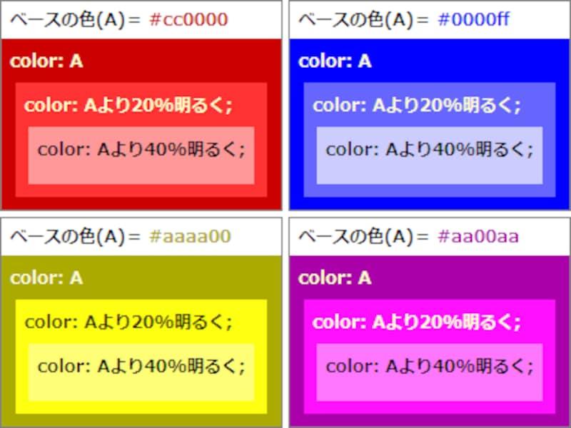 「ベースの色」1つを変化させるだけで、他の部分の配色も自動的に変わる