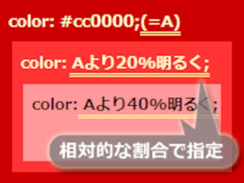 色を相対的に指定できると便利