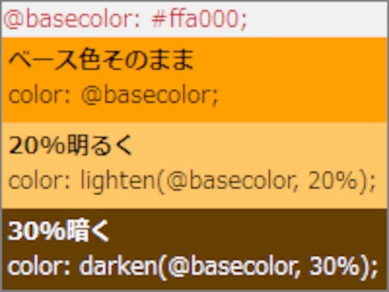 橙色をベースにLESSで変化させた例