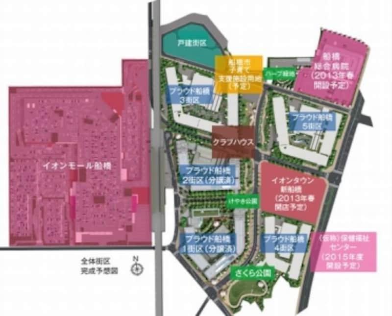 全体街区の完成予想図