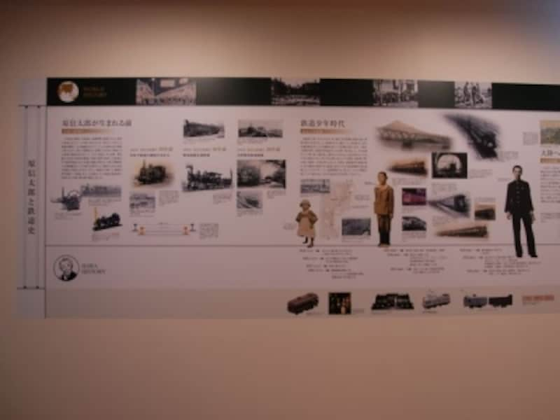 原氏の鉄道人生を年譜で紹介