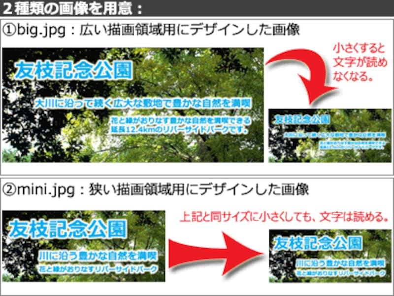2種類のサイズの画像を、画面サイズに応じて自動で切り替える