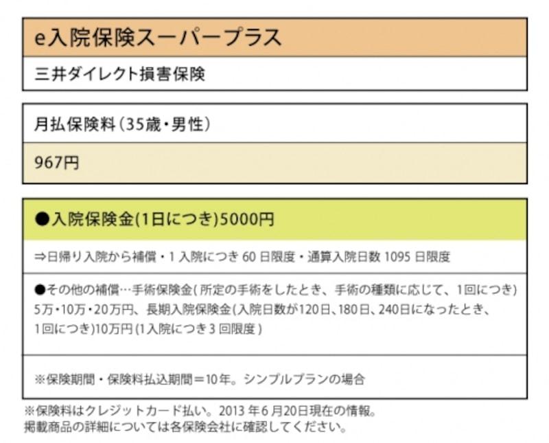 三井ダイレクト損害保険「e入院保険スーパープラス」