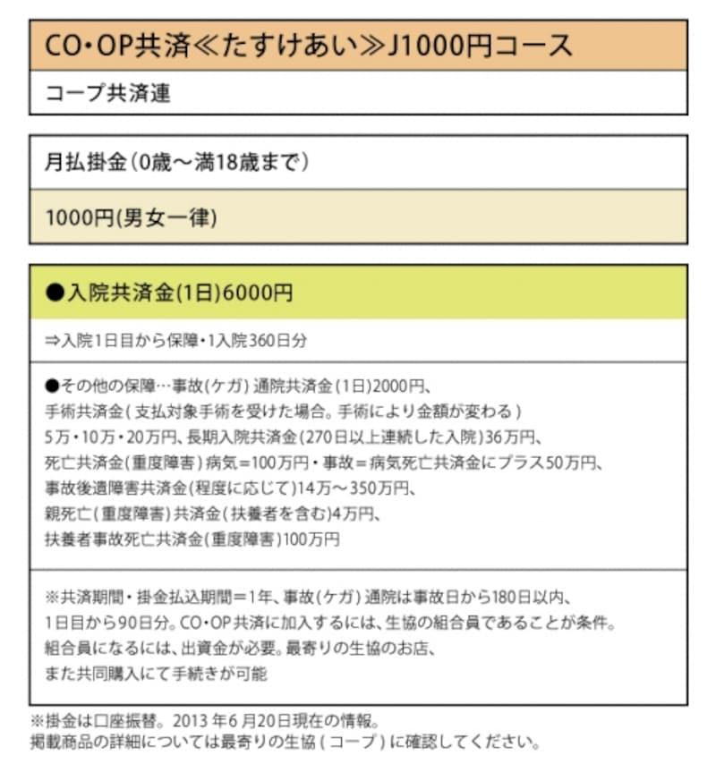 コープ共済連「CO・OP共済《たすけあい》1000円コース」