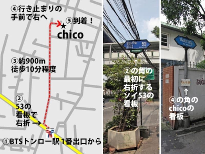 バンコクの一軒家ショップchico(チコ)