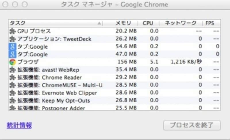 Chromeのアドオン(拡張機能)
