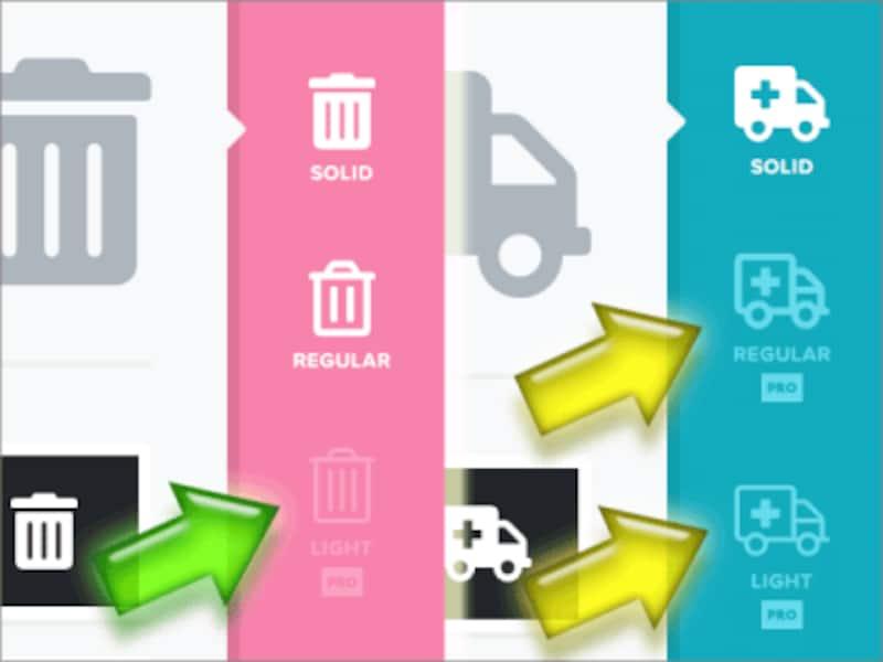 ゴミ箱アイコン(左)はSolidとRegularが無料で使えてLightだけが有料だが、救急車アイコン(右)はRegularとLightが有料