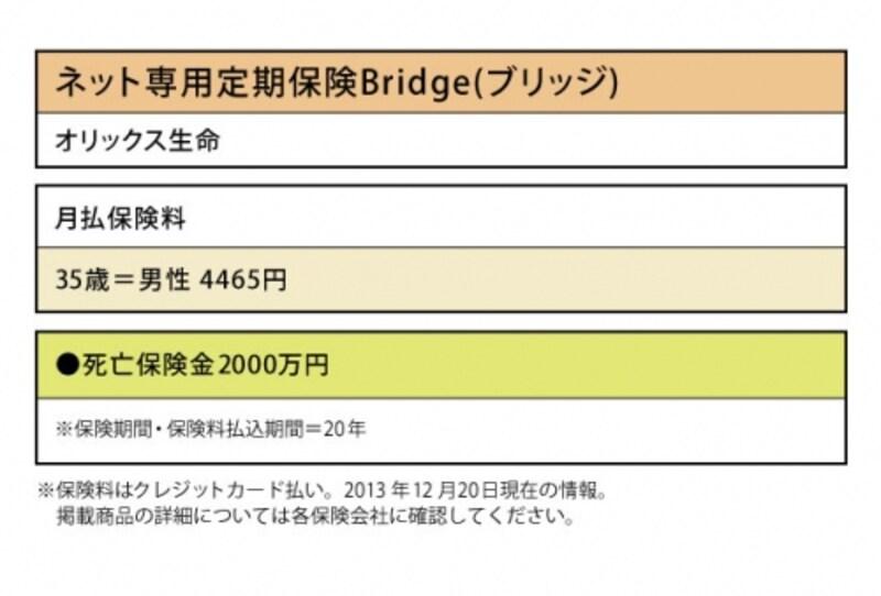 オリックス生命「ネット専用定期保険Bridge(ブリッジ)」では、2000万円の死亡保険金で35歳男性なら4465円
