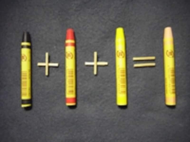 肌色は、黒と赤色と黄色が三原色
