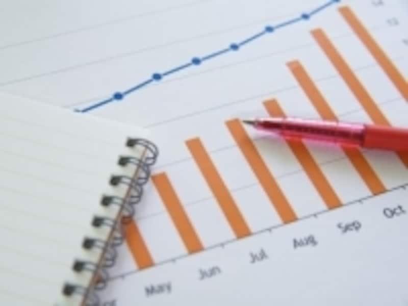 高収益と働きやすさの両立が良い会社の条件