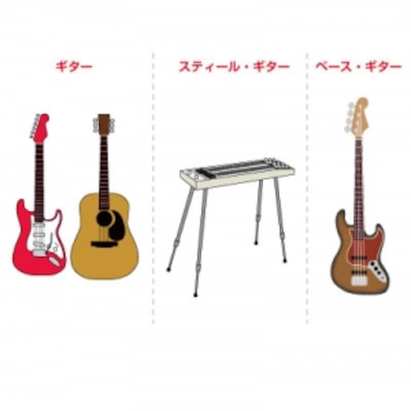 ギター、スティール・ギター、ベース・ギター