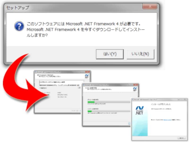 MicrosoftExpressionWeb4の動作に必須のソフトウェアが足りない場合は、それらのインストール処理が自動的に実行される