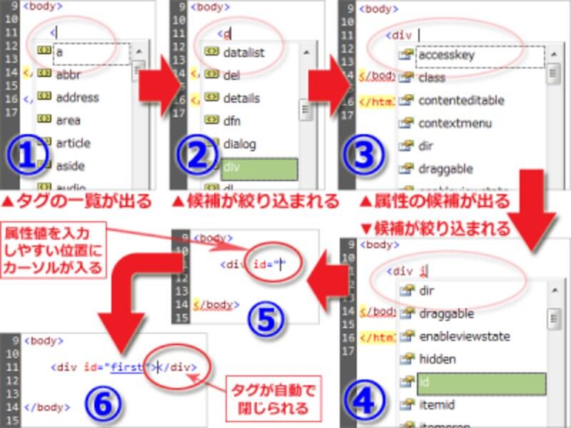 ソース入力の自動補完機能が強力で、HTMLの入力がラク。