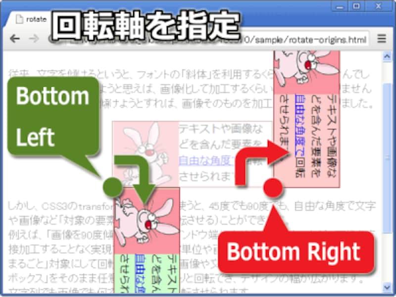 回転の基準点を左下や右下にして、CSSで90度回転させた例