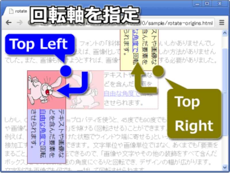回転の基準点を左上や右上にして、CSSで90度回転させた例