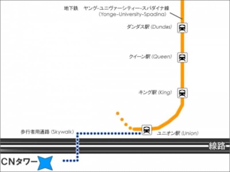 ユニオン駅からアクセスすると線路を越えないといけないので、スカイウォークという歩道橋を利用するのがベスト(C)BlueWorks