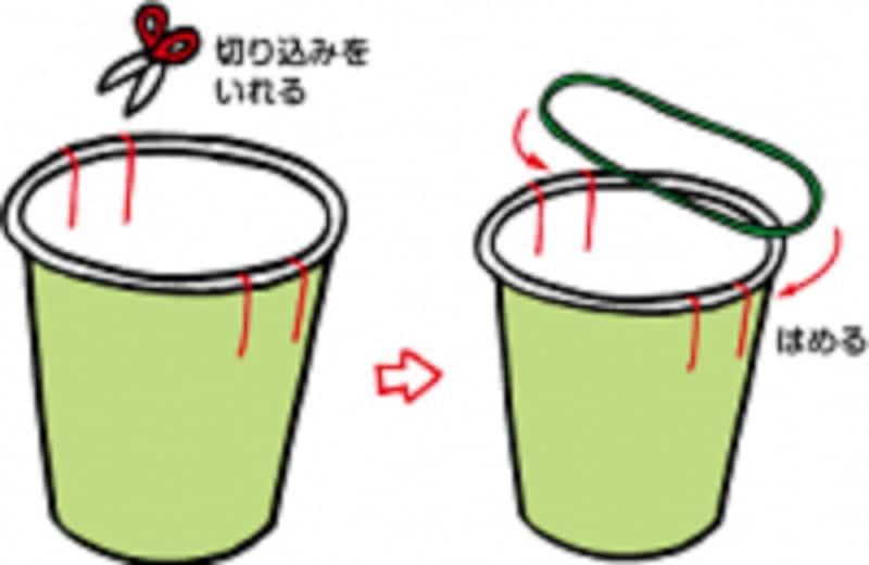 紙コップで簡単!跳ねるカエルのおもちゃの作り方 手順1