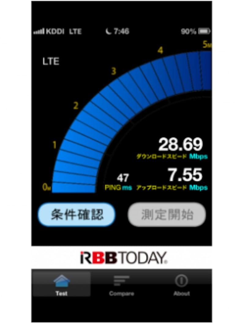 自宅での回線速度