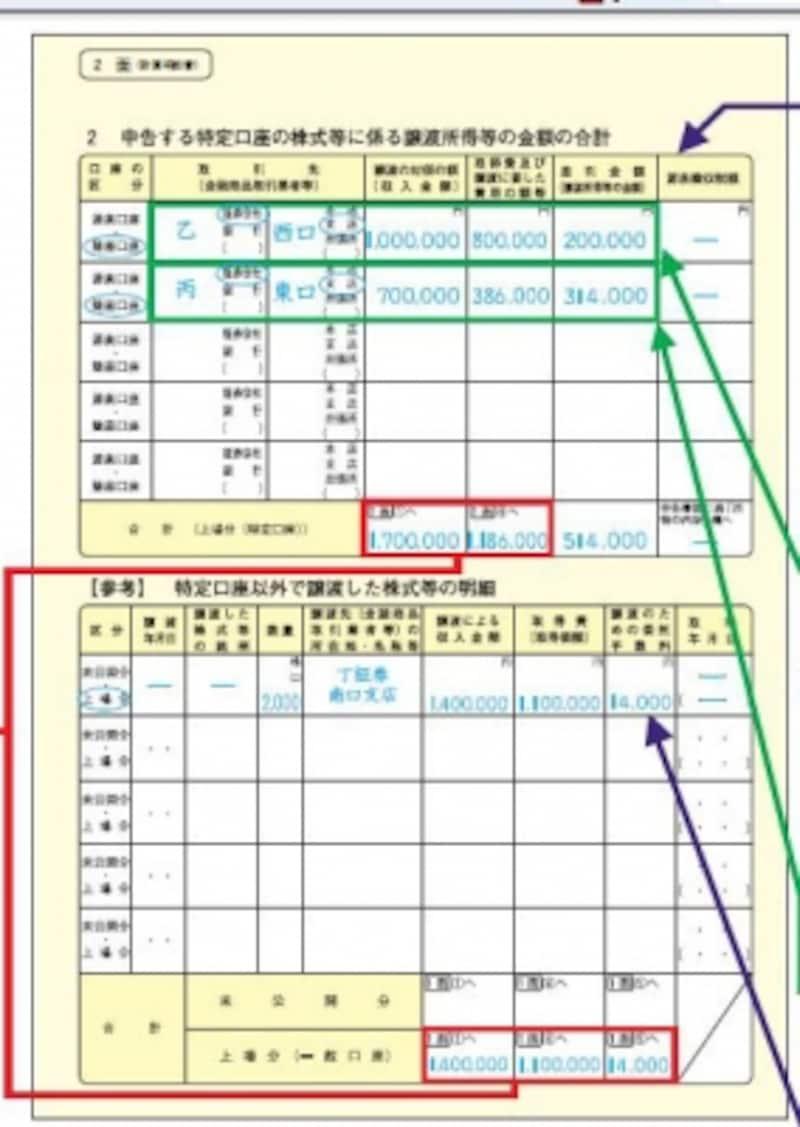 計算明細書2面記載例(出典:国税庁ホームページ)