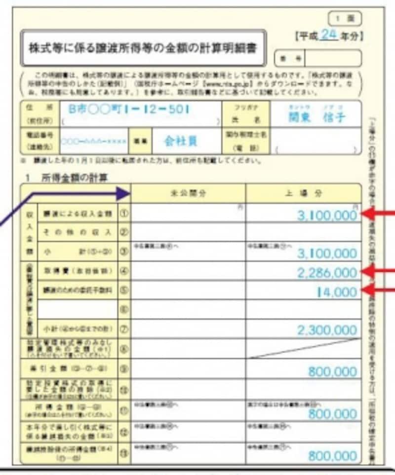 計算明細書1表とりまとめ(出典:国税庁ホームページより)