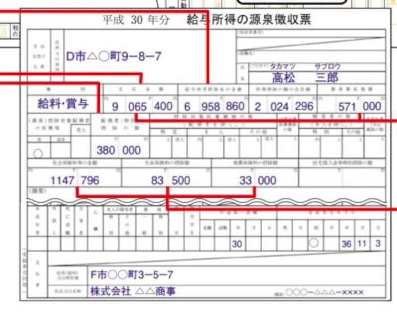 株の譲渡損失を考慮する前の源泉徴収票の記載例 (出典:国税庁資料より)