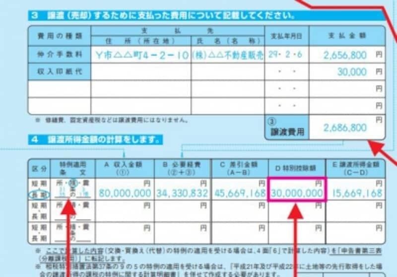 マイホームの譲渡は3000万円まで無税に(出典:国税庁記載例より)