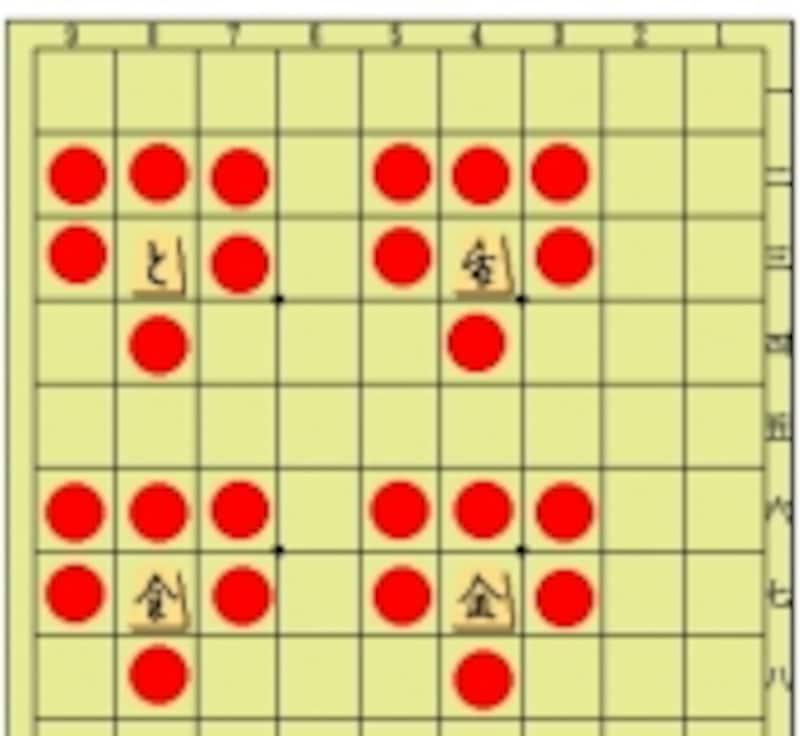 成り駒の動き(歩・香・桂・銀)